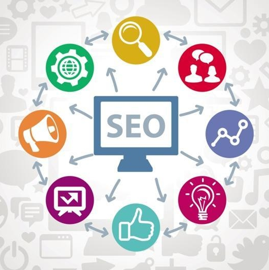 Choose The Best SEO Services In Canada