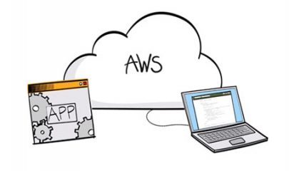 How AWS Cloud Computing Solutions Has Changed The Course Of Doing Business