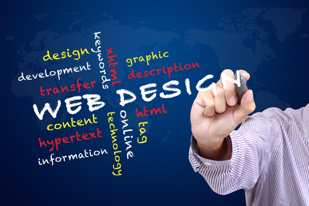 Use Of 3D Effects In Web Design Procedure And Its Advantages