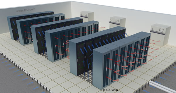 Properly Configure 42U Server Rack