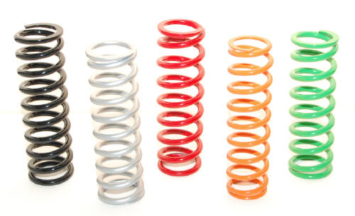 What To Look For When Choosing A Spring