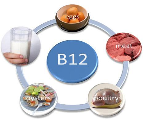 Important Facts About Sterile Compounding B12